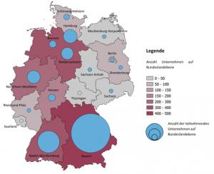 Aktuelle Studie Supply Chain Excellence in der deutschen Luftfahrtindustrie
