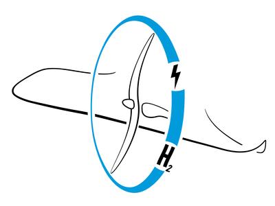 VDI-Symposium: Elektrische Propulsoren in der Luftfahrt