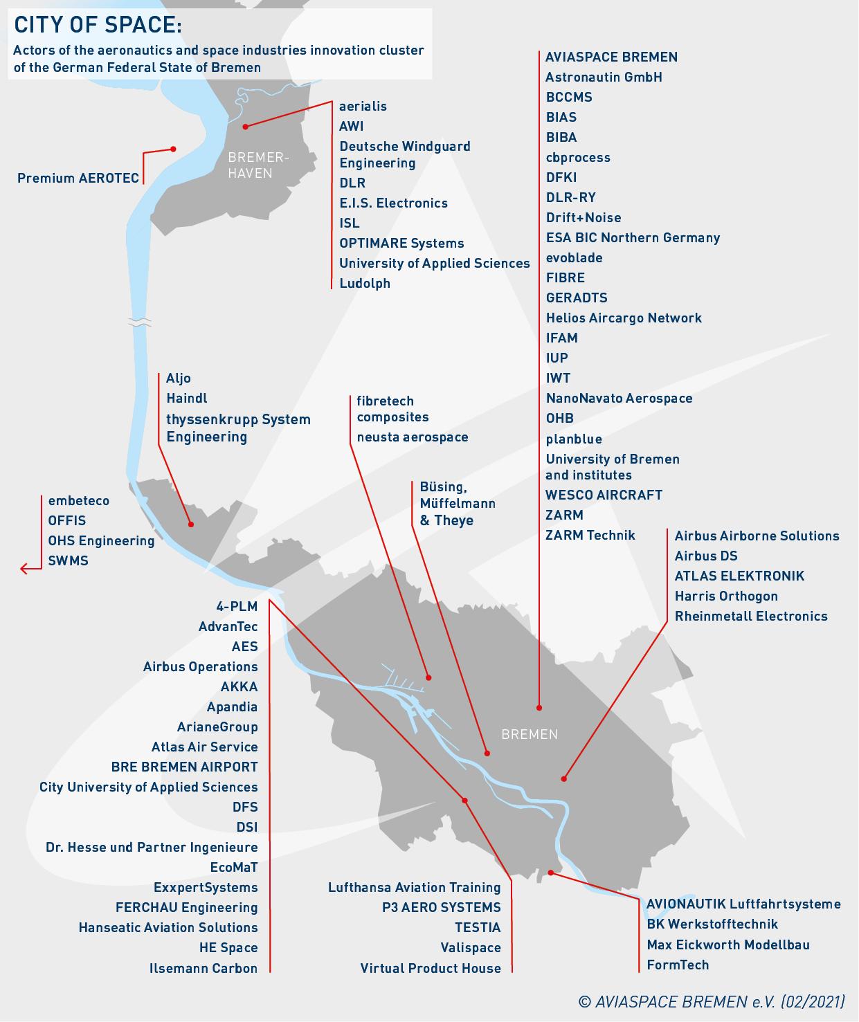 Clusterkarte von Aviaspace Bremen